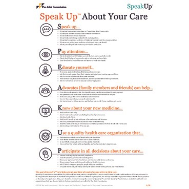 Speak Up About Your Care: Posters, English version