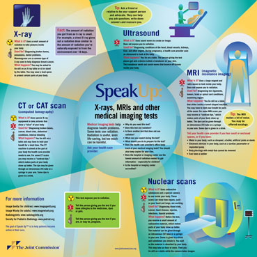 Speak Up Xrays MRIs and Other Medical Imaging Tests posters